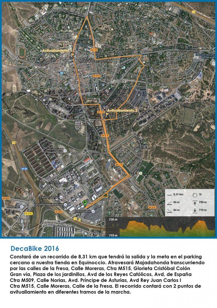 Recorrido del Decabike de Majadahonda 2016