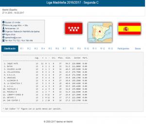 Liga Madrileña 2016-2017