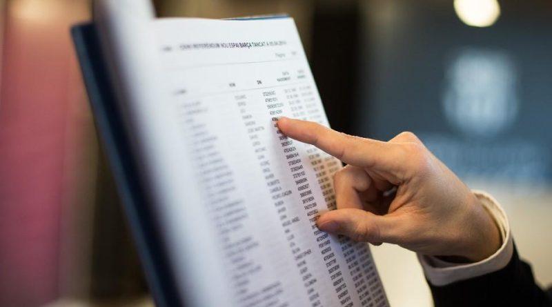 Censo electoral en Boadilla del Monte