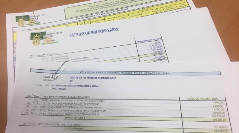 Presupuestos para Boadilla 2019